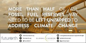 Fossil fuels untapped